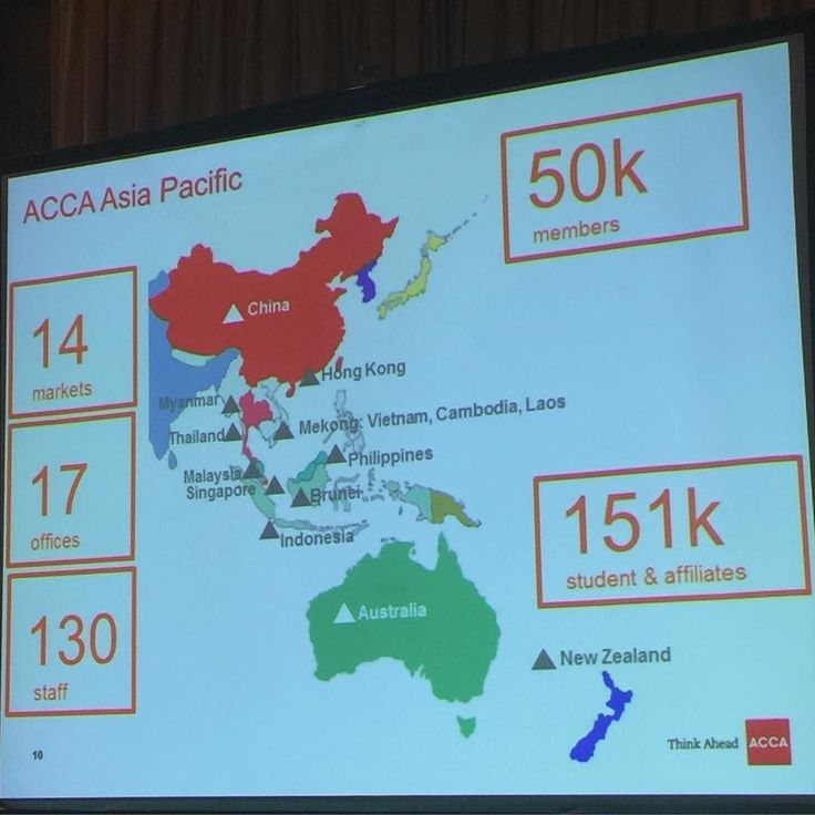 Statistics from @acca.official ASEAN there is a massive shortage of accountants in Asia. Massive! #Xero  #xerocon  #cloud  #cloudtechnology  #CloudBusiness  #automation #Accounting  #Bookkeeping  #startuplife  #entrepreneurs  #focused  #simplify  #taskmanagement  #organized #todolist  #workfromhome  #makeithappen  #empower #productivity  #seizetheday