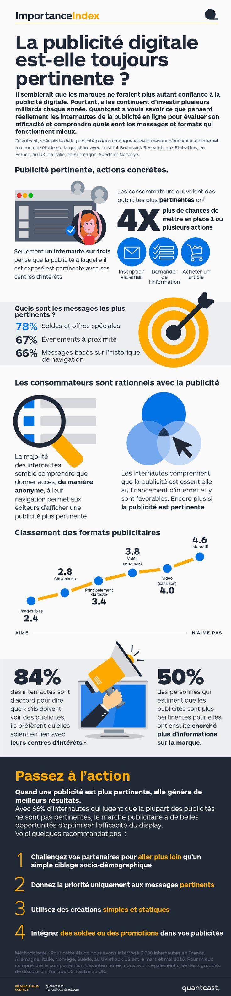 Ce que les internautes pensent de la #publicité #digitale - infographie  Quantcast - 2017