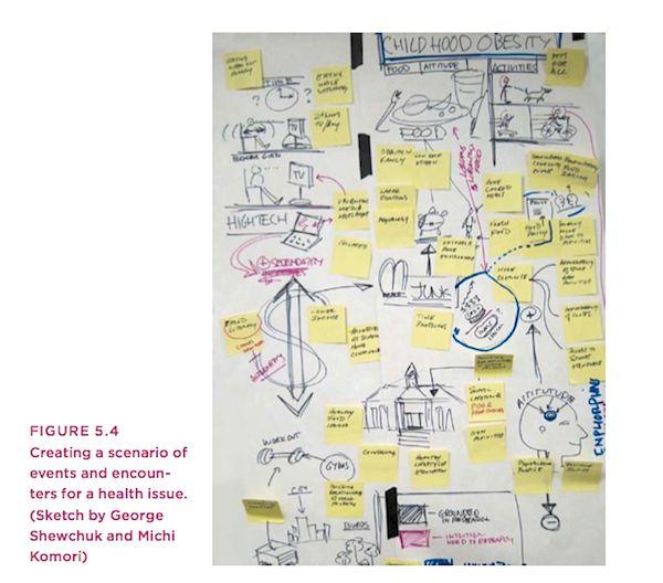 70 best UX_Storyboard images on Pinterest Storyboard, Templates - magazine storyboard