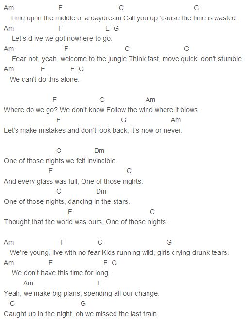 1000+ images about Guitar Songs on Pinterest | Songs, John legend ...