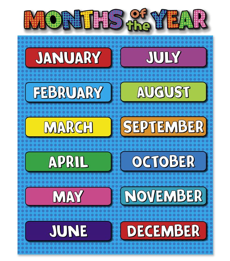Busy Kids Learning Large Classroom Chart-Months Of The