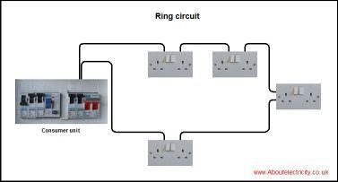 ring circuit diy distribution board, electrical engineering, circuit