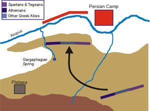 Battle of Plataea 479 BC Greek City States vs Persian Empire