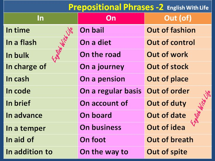 Preposition In Learn In Marathi All Complate: 17 Best Images About Prepositions On Pinterest