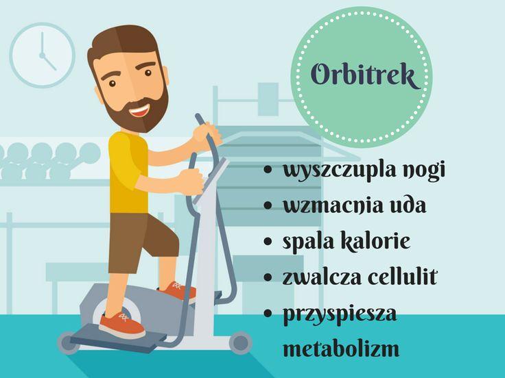 Trenażer eliptyczny, czyli orbitrek. To urządzenie jest często wykorzystywane podczas treningu aerobowego. Możemy je spotkać już na wszystkich siłowniach i salach fitness. Niektórzy zapaleńcy posiadają swój własny orbitrek w domu. Jest to sprzęt, który pokochają ci, dla których bieganie na bieżni i jazda na rowerze stacjonarnym stała się zbyt nużąca. Biegając na orbitreku, dostosowujesz trudność treningu do własnych predyspozycji. #workout #ćwiczenia #trening #orbitrek ##urządzenie…