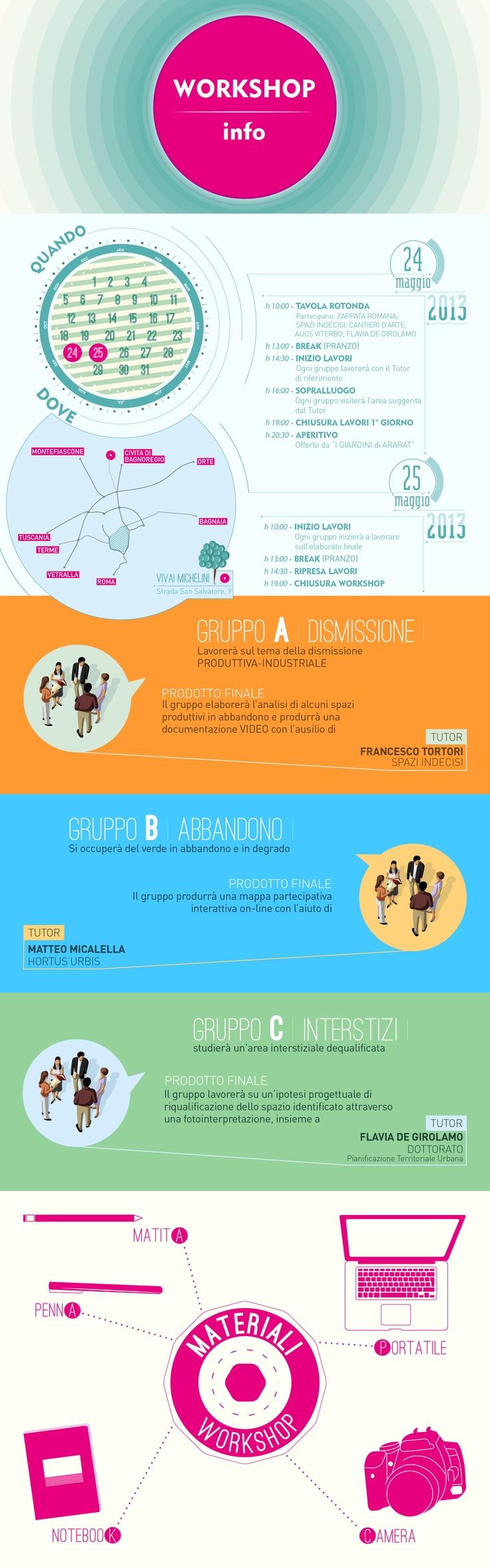 infografica lostandfound
