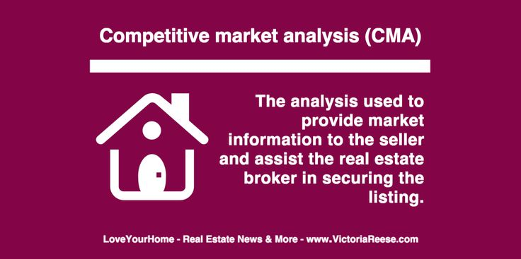 TodayS Real Estate Term Competitive Market Analysis Cma