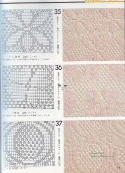 Knitting Stitch Orientation : 189 best images about knit lace stitches on Pinterest Knit patterns, Lace k...