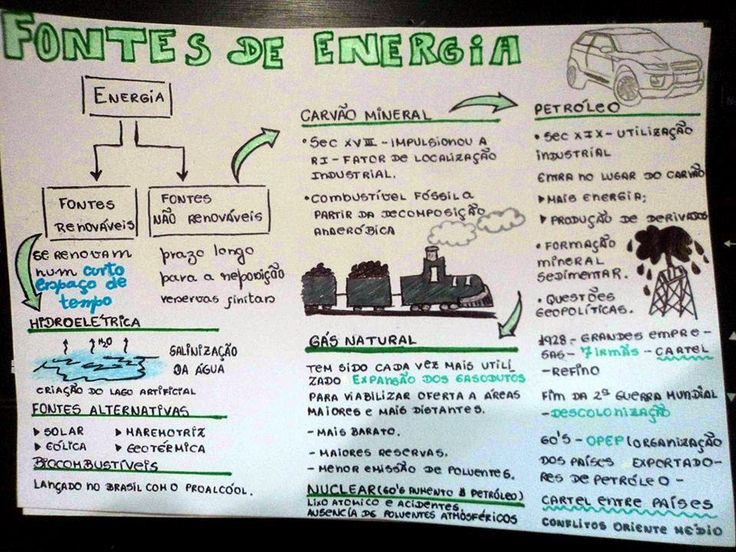 EU ESCOLHI ESTUDAR: MAPA MENTAL DE FONTES DE ENERGIA
