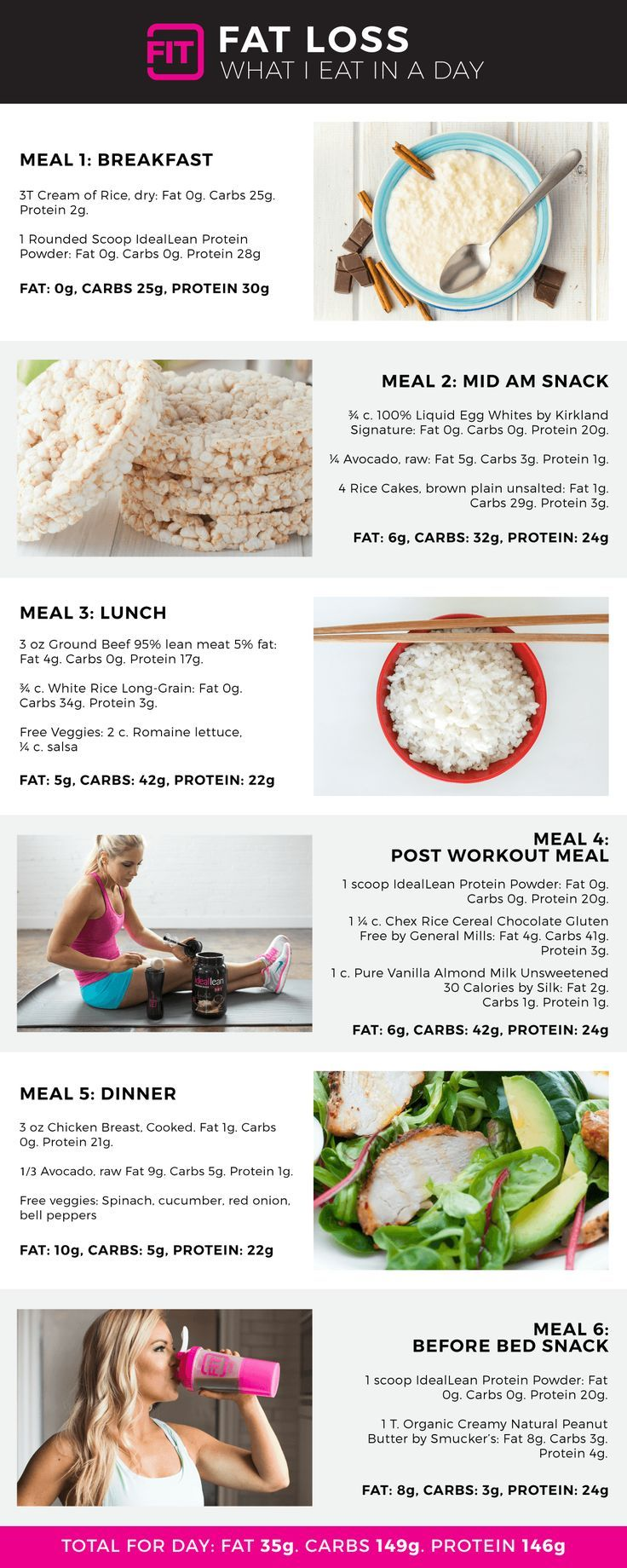 this is an example of what Lindsey eats in a day for fat loss
