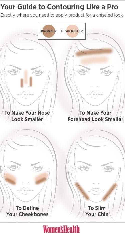 Makeup contouring like a pro!! #makeup #contouring #beauty http://www.actiderm.co.uk/me/angela-jones