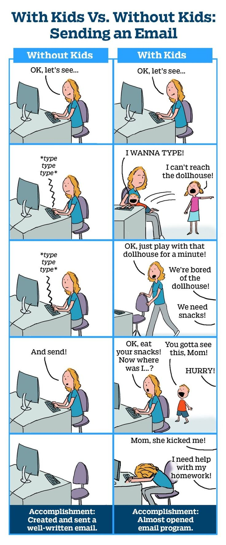 With Kids vs. Without Kids: Sending an Email