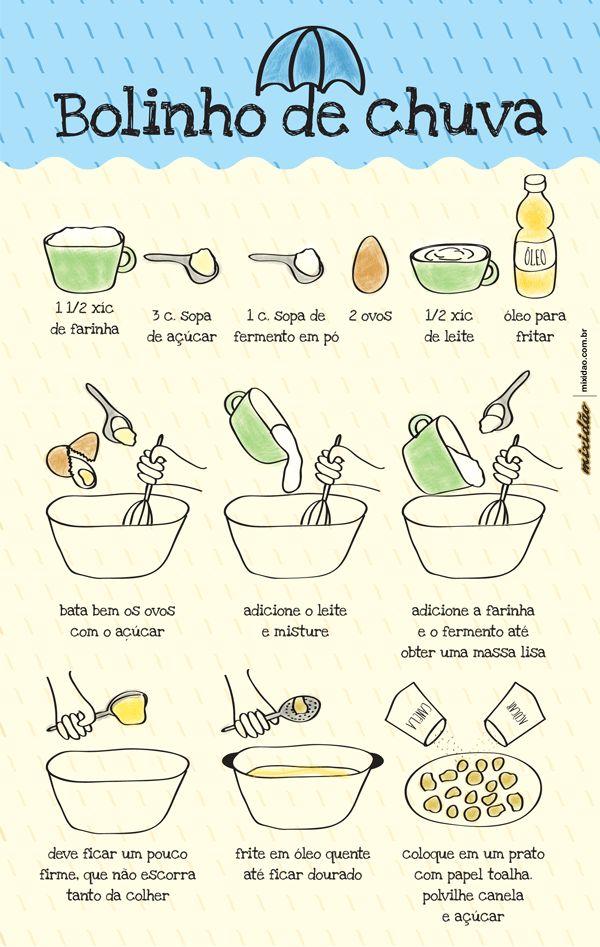 infografico_receita-ilustrada_bolinho_de_chuva