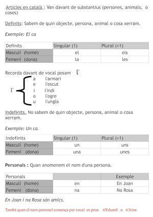 Articles En Català