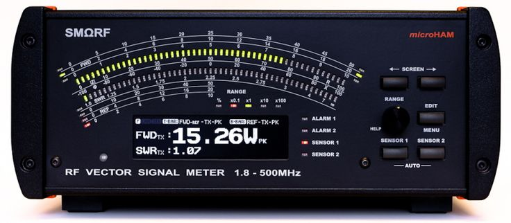 SMΩRF RF Vector Power Meter by microHAM [ Video ] | QRZ Now – Ham Radio News!