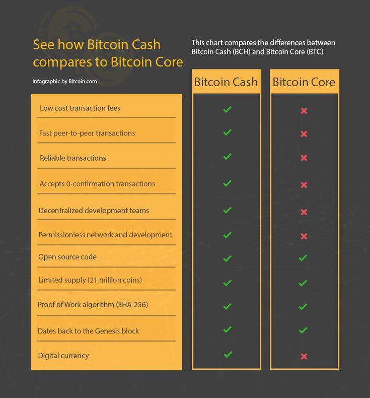 Bitcoin Mining Cpu Vs Gpu Litecoin Where Is Genesis Block