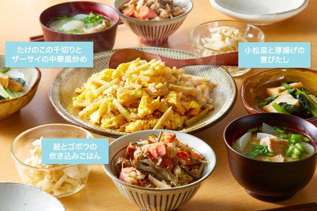 きのう 何 食べ た ドラマ レシピ