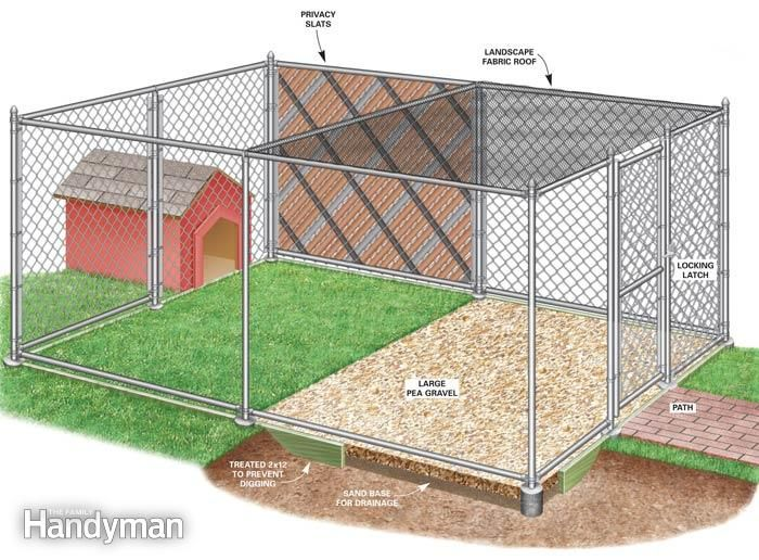 How to Build a Chain Link Kennel for Your Dog: The Family Handyman