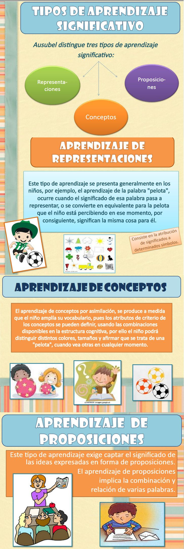 --- Tipos de aprendizaje significativo. http://victoryflo.blogspot.com.es/2013/06/aprendizaje-significativo-segun-david.html