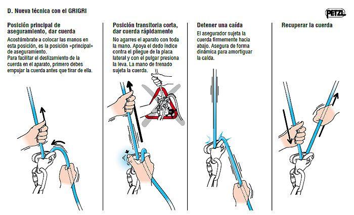 Equipo y recomendaciones para iniciarse en la escalada deportiva en roca » ARTÍCULOS :: TODOVERTICAL