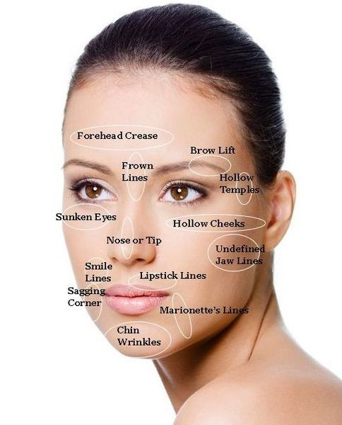 Obtain An Oriental Natural Facelift By Using Facial Regeneration Exercises