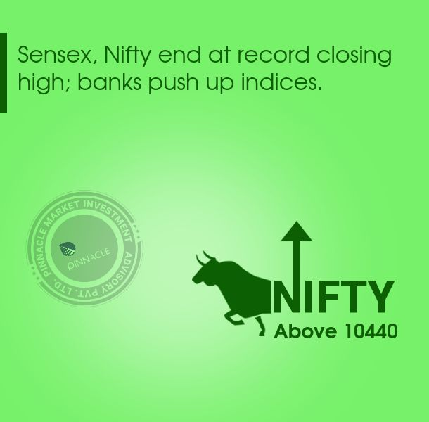 Benchmark indices ended the session on a strong note, with Nifty closing above 10400 first time ever. The #Sensex was up 387.14 points at 33600.27, while the #Nifty was up 105.20 points at 10440.50. The market breadth was positive as 1515 shares advanced against a decline of 1274 shares, while 154 shares were unchanged. Bharti Airtel, ICICI Bank, and SBI were the top gainers, while Dr Reddy's Labs, Sun Pharma, Eicher Motors and Bharti Infratel lost the most.