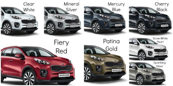 2018 Kia Sportage Colors In 2020 Kia Sportage Kia Sportage