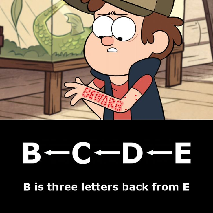 Gravity falls | Gravity Falls | Know Your Meme