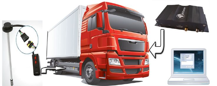 Fleet, it is absolutely necessary that you incorporate a fuel tracking system. With such a system in place, you can easily keep a track on your fuel consumption and save a lot.If you driver is unnecessarily using your vehicle, it is easy to eliminate the one out of the mass.At the end of the day, you can cut your monthly costs with the help of fuel tracking system.