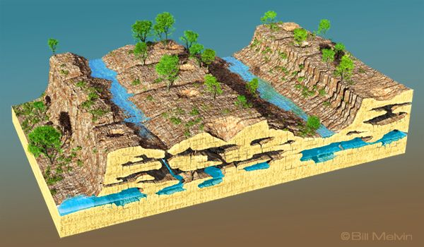 GEOLOGY ART by Bill Melvin, via Behance