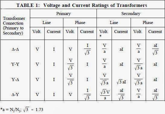 Bcb C Cad C Bbce Ed Cdde on Auto Transformer Starter Circuit Diagram
