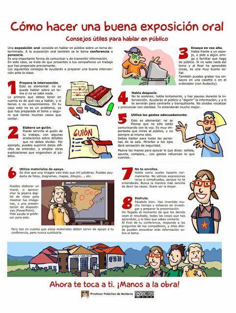 Un blog de RECURSOS DIDÁCTICOS para el DOCENTE 2.0: LENGUA | Infografía: Guion para hacer una buena exposición oral
