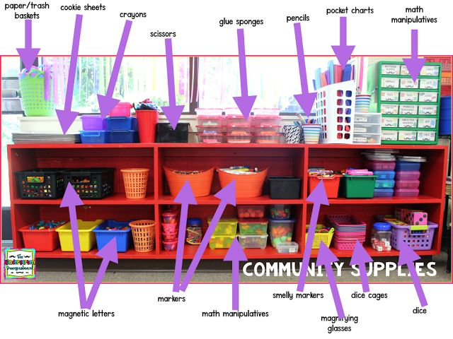 Setting up and managing community supplies in the classroom!  Use community supplies to improve classroom management!