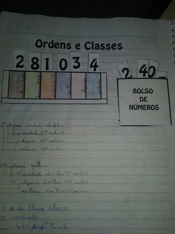 Ordens e classes numéricas