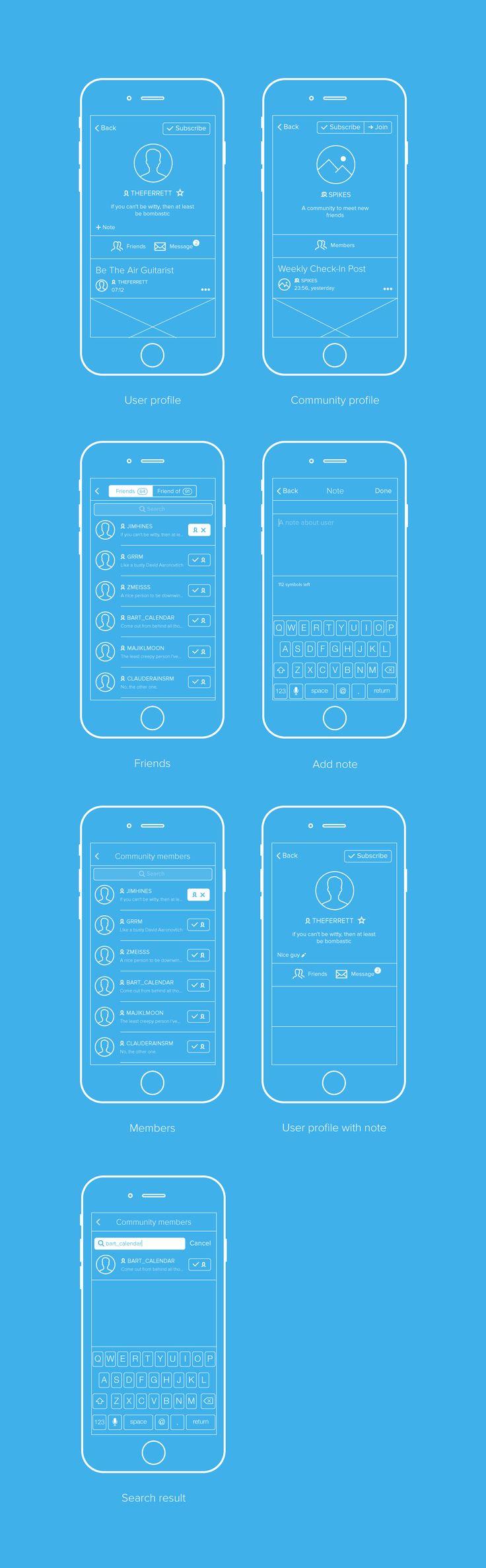 Profile blueprints