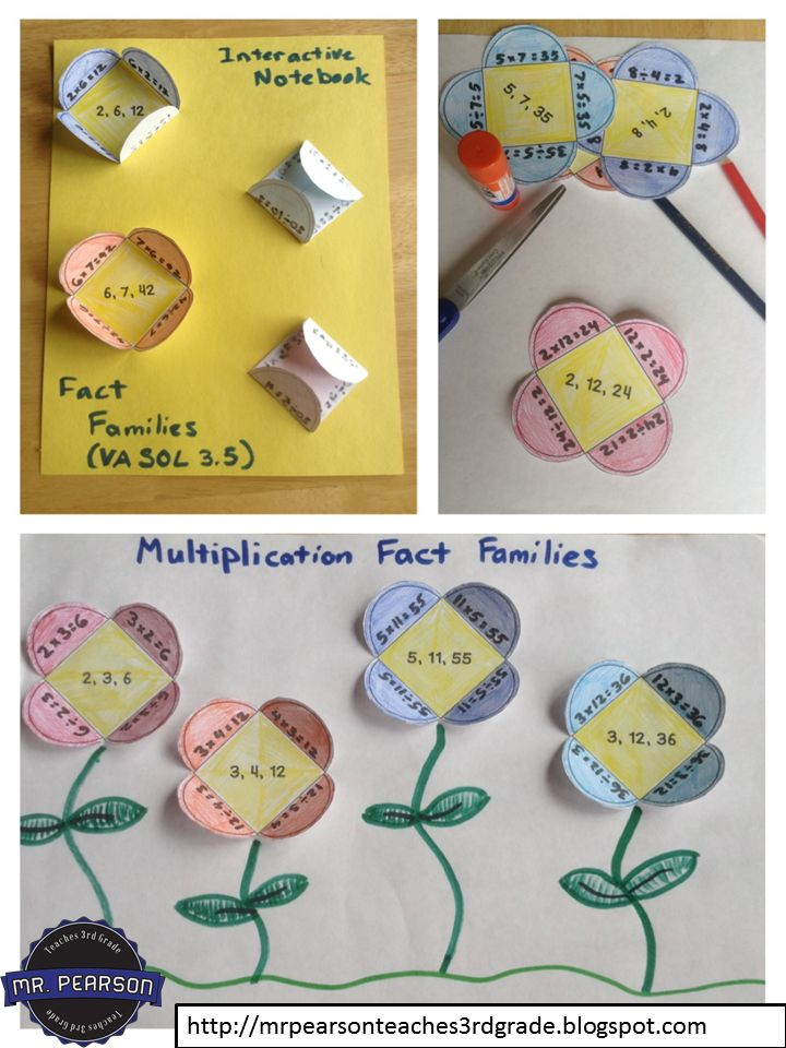 Multiplication Fact Families 40 Foldables Perfect For