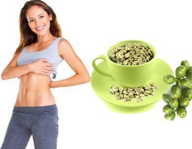 Комплексное воздействие зеленого кофе на организм