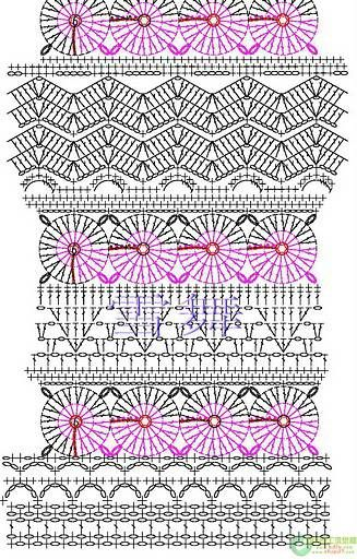 yellow spring crochet for girls - crafts ideas - crafts for kids stitch crochet pattern patron