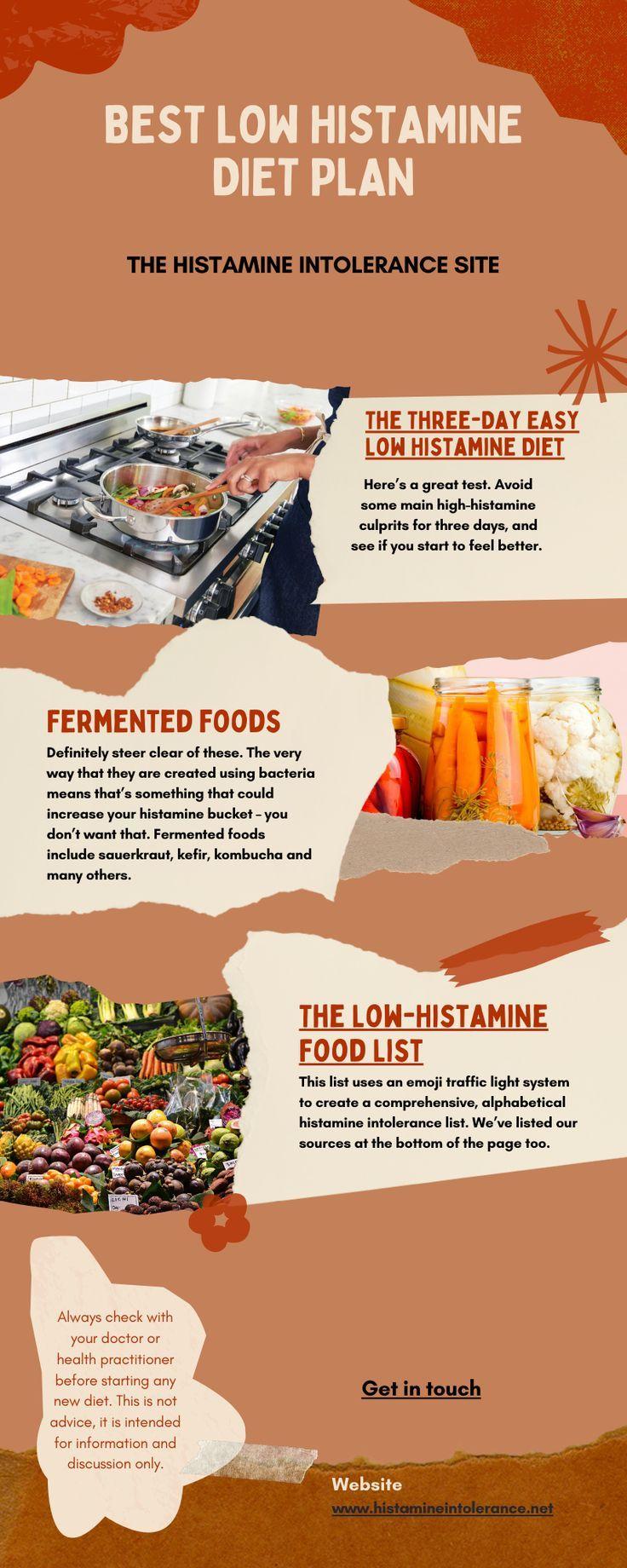 Best Low Histamine Diet Plan