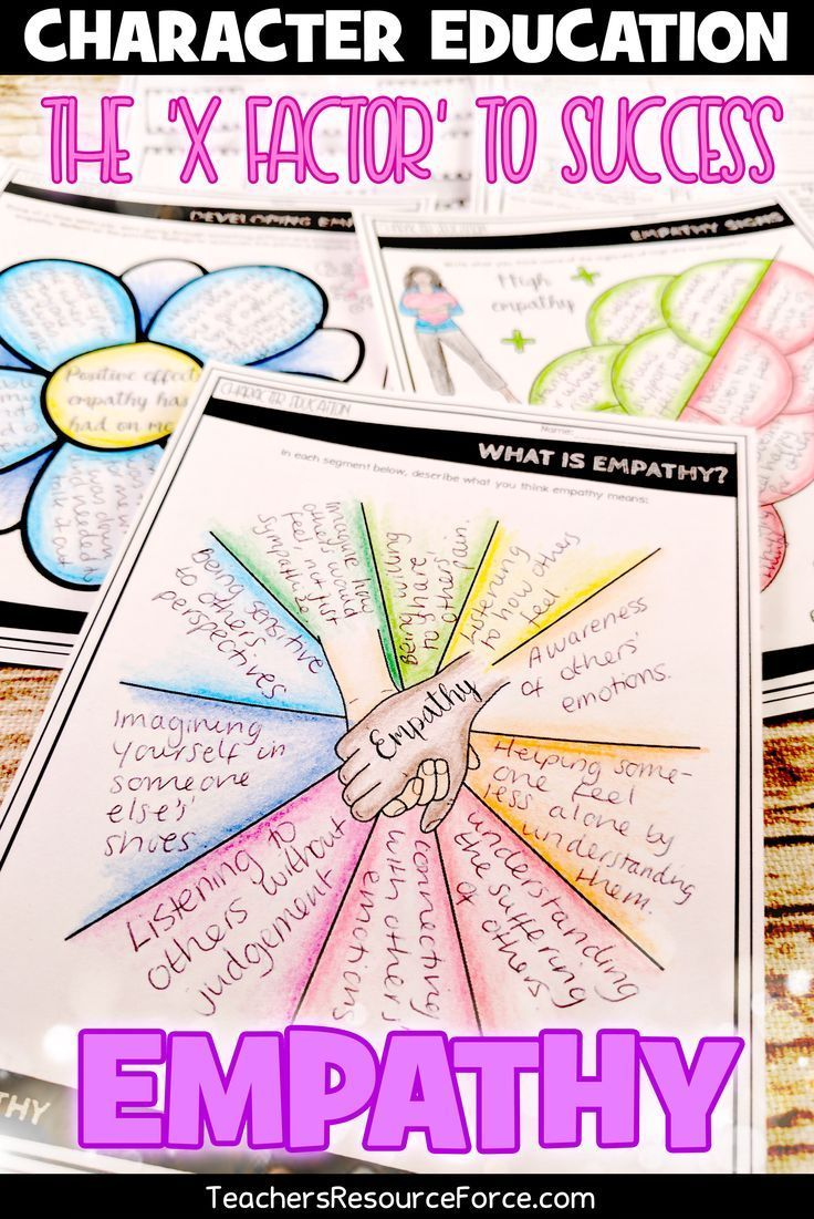Empathy lesson plan character education teaching resource