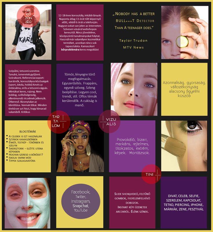 Tinikozmetikumok hangulattábla, webdesign | Kreatív Webdesign Tanfolyam