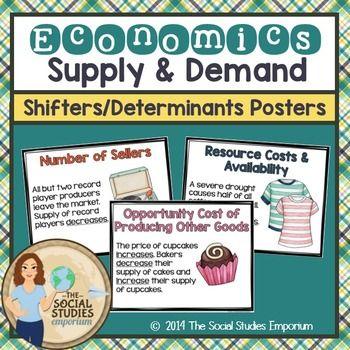 Supply determinants definition