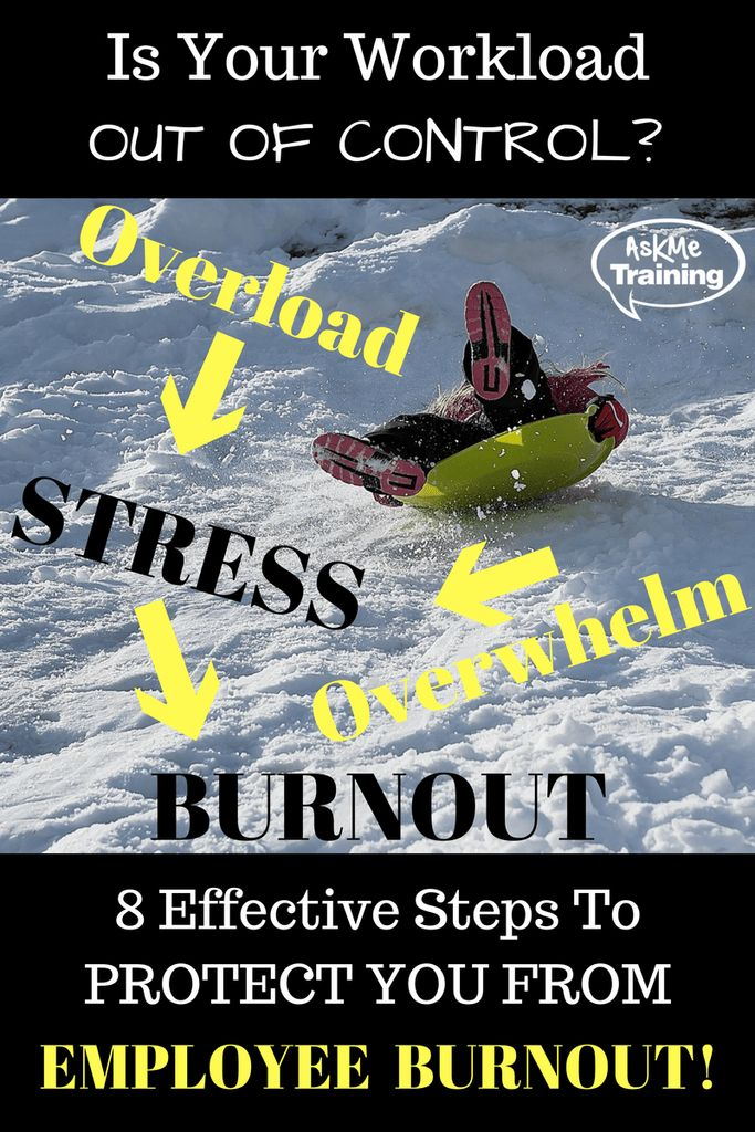 How to Avoid Overload, Overwhelm and Employee Burnout   Ask Me Training