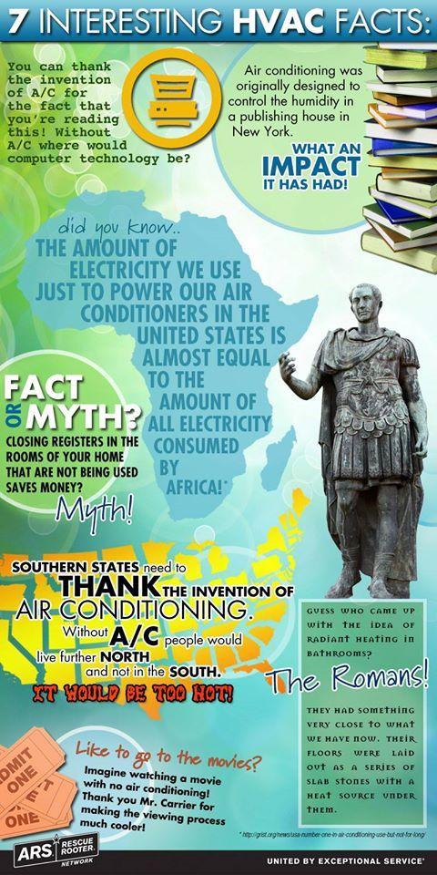 Interesting HVAC Facts (infographic) infographic hvac