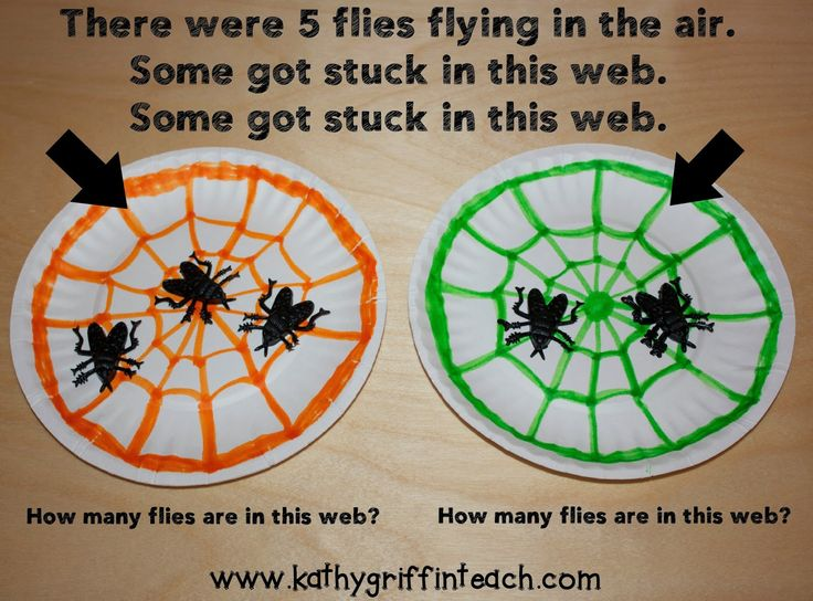 Kathy Griffin's Teaching Strategies: Part Part Whole Spider Web Math