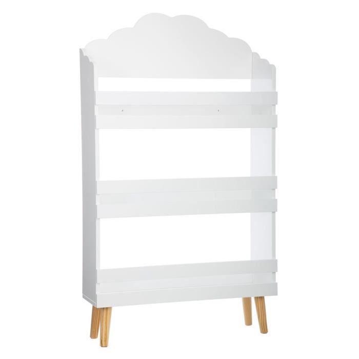 les 17 meilleures images du tableau acheter sur. Black Bedroom Furniture Sets. Home Design Ideas