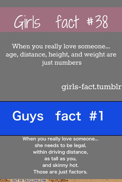 girl facts | Tumblr | Picture quote thingyss | Girl facts ...