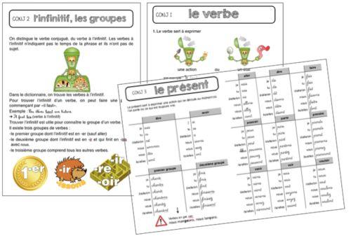 Leçons de conjugaison Picot avec les tikis !