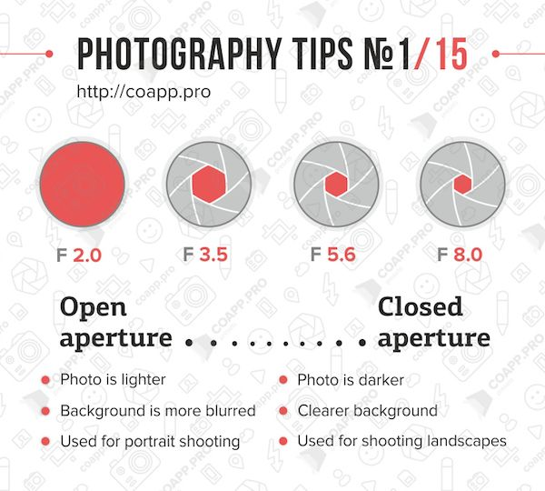 15 Brilliant Cheatsheets That Simplify The Basics Of Photography - DesignTAXI.com