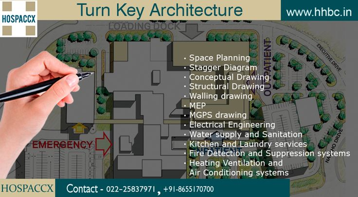 "#Hospaccx Healthcare Consultancy covers the complete range of hospital set-up activities including ""TURN KEY ARCHITECTURE DESIGN"":- http://hhbc.in/our-services/turn-key-architecture-design/  Contact us  ☎ +022-25837971 👉👉 The following services will be included: • Space planning • Stagger diagram ( Floor-wise department distribution) • Conceptual drawing • Structural drawing • Walling drawing • MEP #ArchitectureDesign #Healthcare #Hospital"
